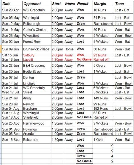 fixtures-results-2013