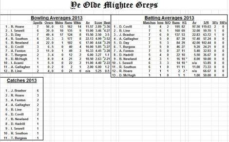 averages-14th-june2013
