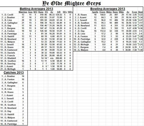 averages-18th-sep2013