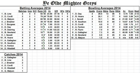 averages2014-cutterschoice-18may2014