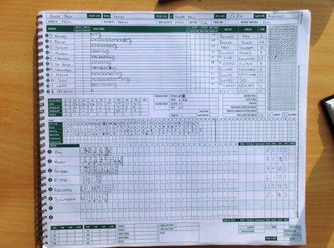 tmgs-scorebook-vs-forest-row-tmgs-bowling-first-jun2014