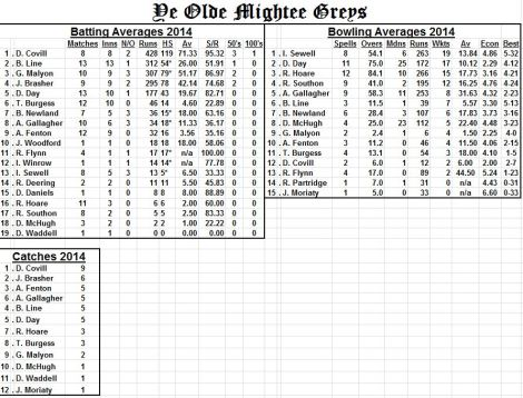 averages_2014-lindfield-sequel-july