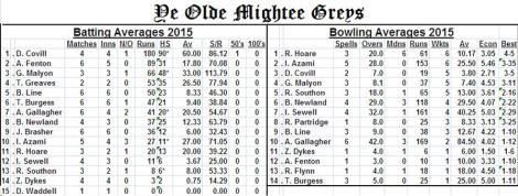 tmgs-vs-old-greys-may2015-averages