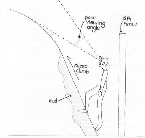 diagram-3-balcombe-outfield