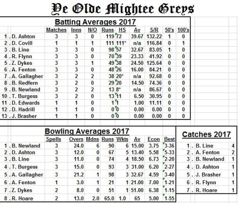 averages-colemans-hatch-may2017