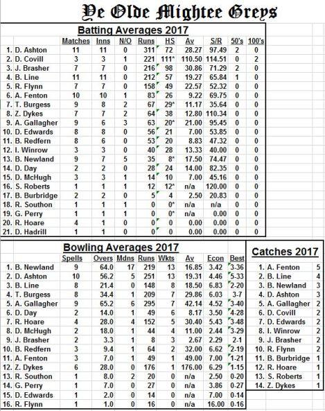 tmgs-averages-bh-cres-jun25-2017