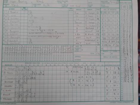 tmgs-vs-upper-beeding2018-scorebook-tmgs-batting-2