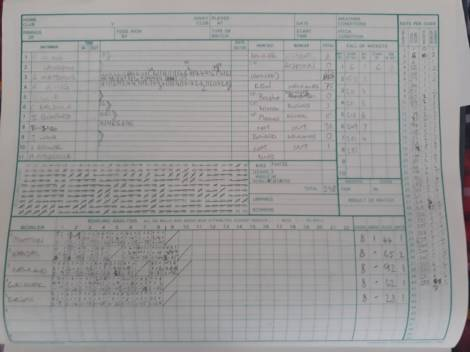 tmgs-vs-upper-beeding2018-scorebook-tmgs-bowling-1