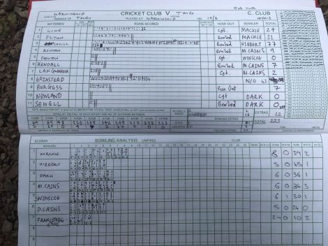 tmgs-warninglid-2018-scorebook-1-batting