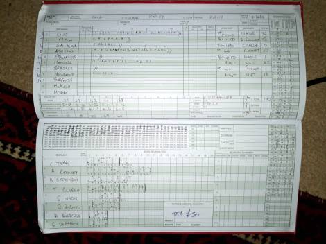 tmgs-vs-horley-april2019-batting-scorecbook